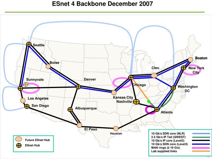 ESnet 4 Backbone December 2007