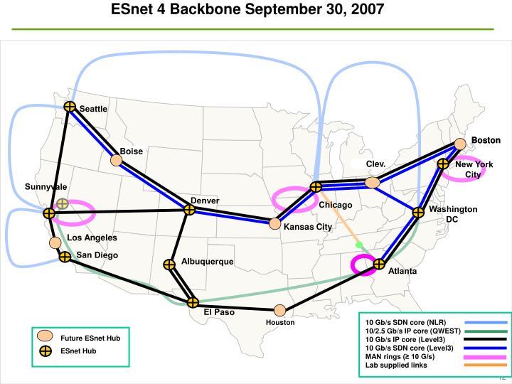 ESnet 4 Backbone September 30, 2007