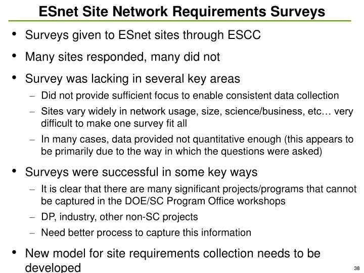 ESnet Site Network Requirements Surveys