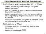 esnet stakeholders and their role in esnet