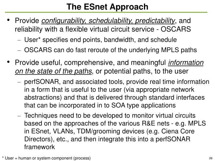 The ESnet Approach