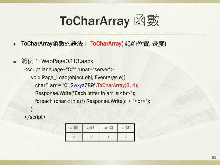 ToCharArray