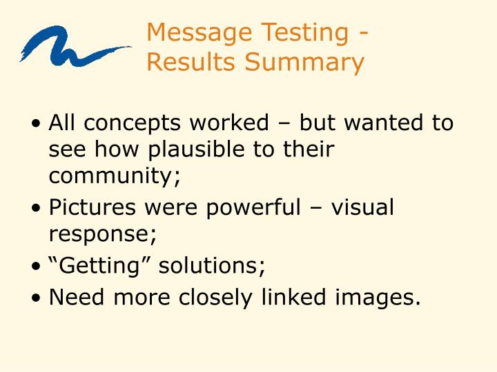 Message Testing - Results Summary