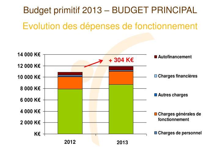 Evolution des dépenses de