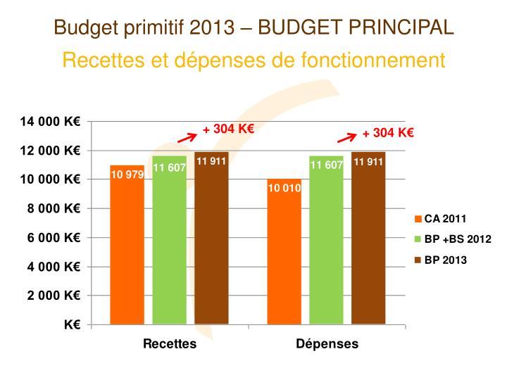 Budget primitif 2013 – BUDGET PRINCIPAL
