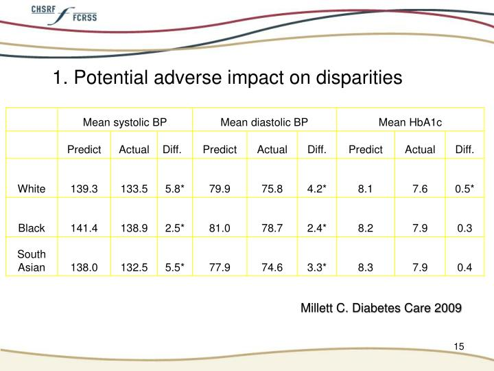 1. Potential adverse impact on disparities