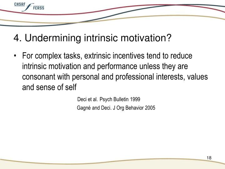 4. Undermining intrinsic motivation?