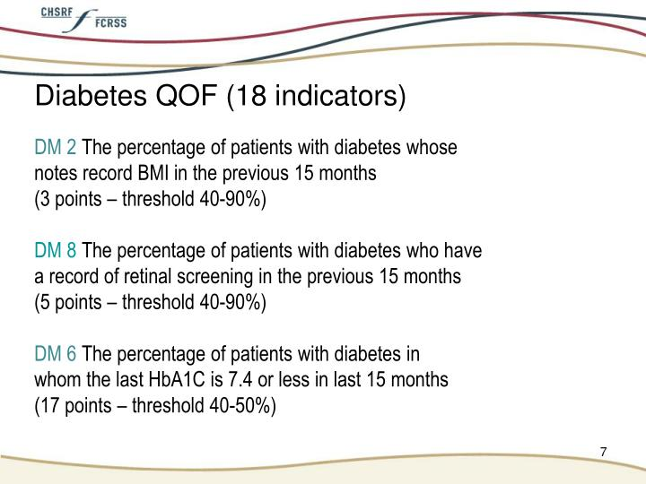 Diabetes QOF (18 indicators)