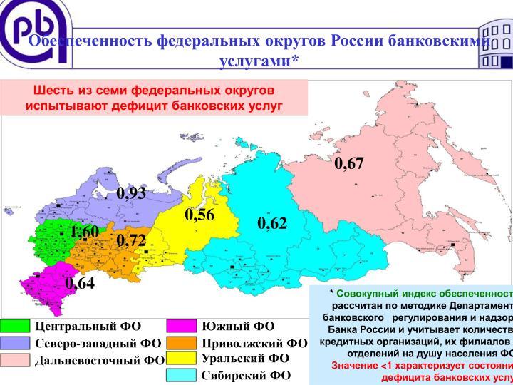 Обеспеченность федеральных округов России банковскими услугами*