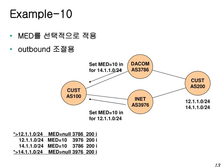 Example-10