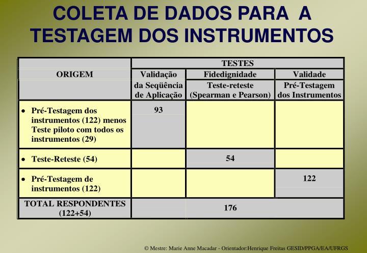 COLETA DE DADOS PARA  A TESTAGEM DOS INSTRUMENTOS