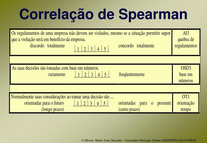 Correlação de Spearman
