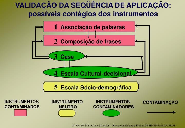 VALIDAÇÃO DA SEQÜÊNCIA DE APLICAÇÃO: possíveis contágios dos instrumentos