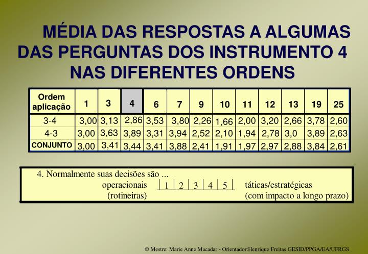 MÉDIA DAS RESPOSTAS A ALGUMAS DAS PERGUNTAS DOS INSTRUMENTO 4 NAS DIFERENTES ORDENS