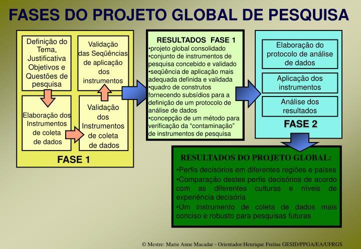 FASES DO PROJETO GLOBAL DE PESQUISA