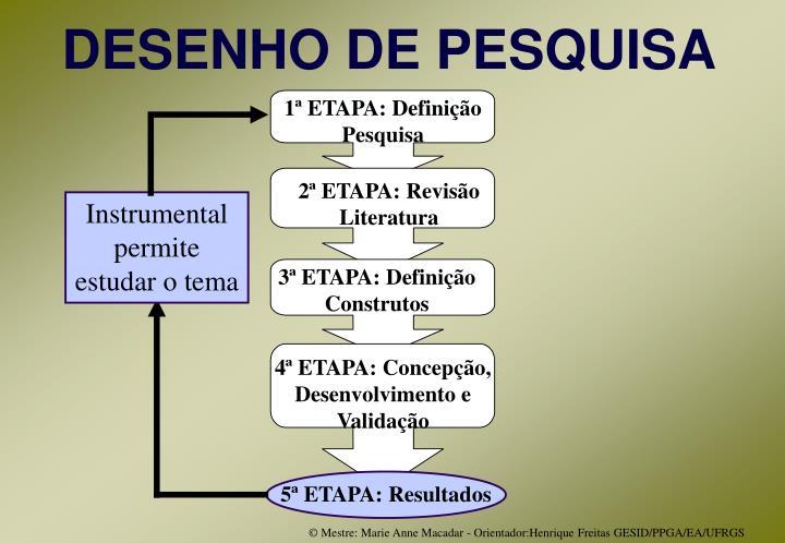 3ª ETAPA: Definição Construtos