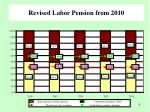revised labor pension from 20 10