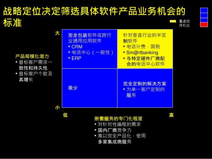 战略定位决定筛选具体软件产品业务机会的标准