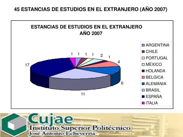 ESTANCIAS DE ESTUDIOS EN EL EXTRANJERO