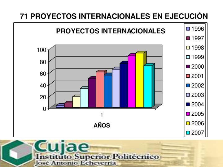 71 PROYECTOS INTERNACIONALES EN EJECUCIÓN