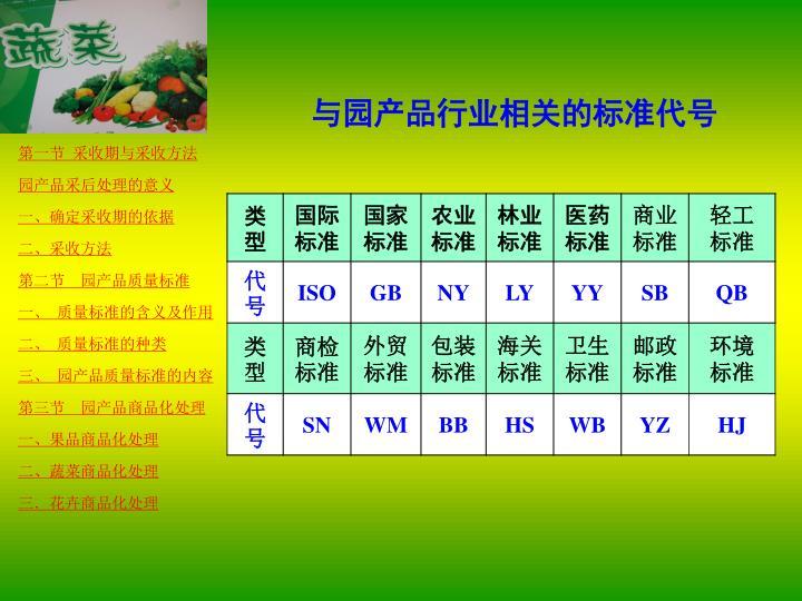 与园产品行业相关的标准代号