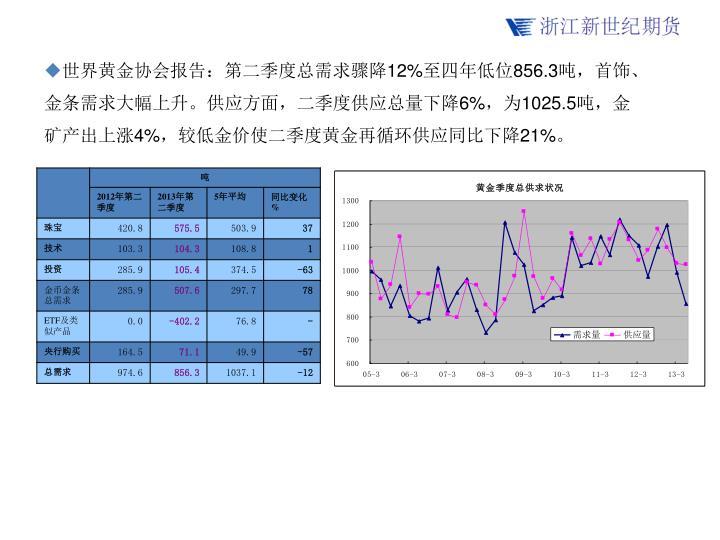 世界黄金协会报告:第二季度总需求骤降