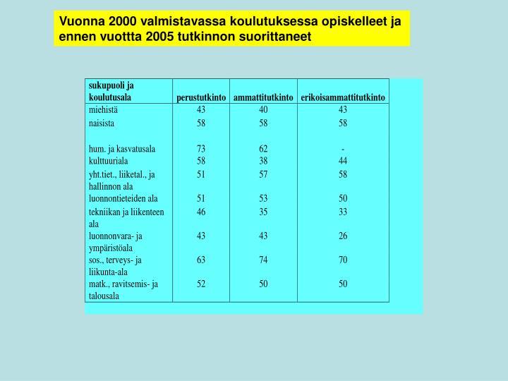 Vuonna 2000 valmistavassa koulutuksessa opiskelleet ja ennen vuottta 2005 tutkinnon suorittaneet