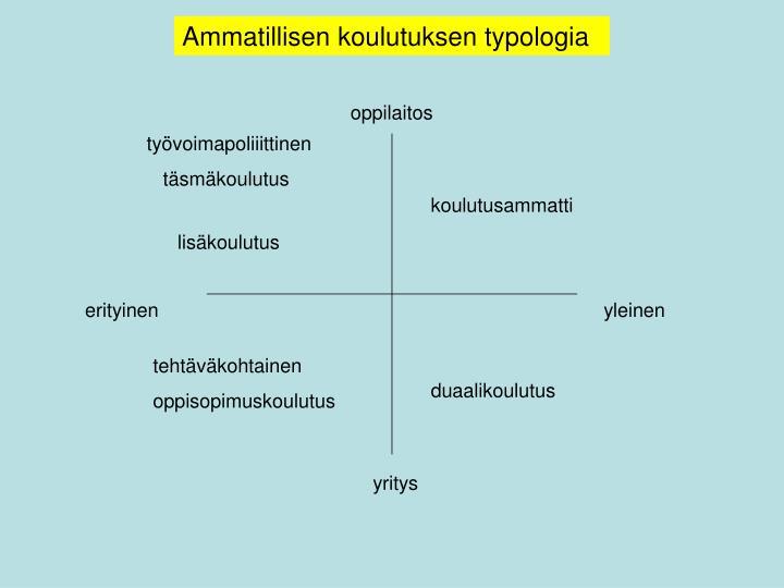 Ammatillisen koulutuksen typologia