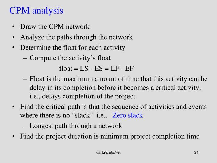 CPM analysis