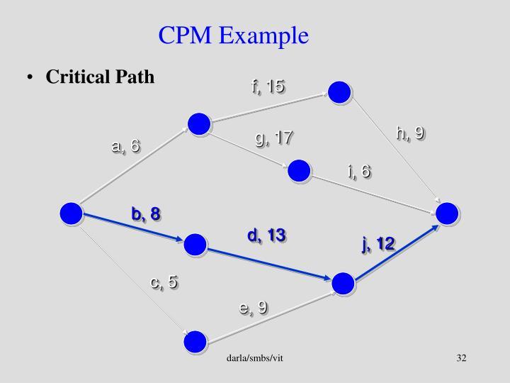 CPM Example