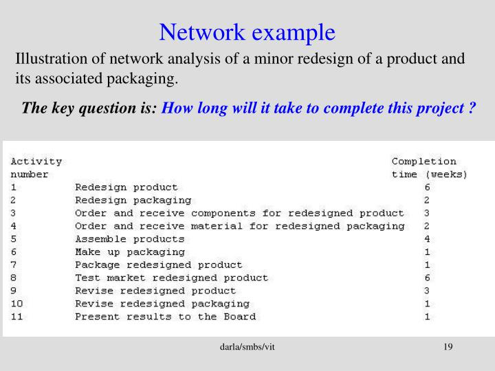 Network example