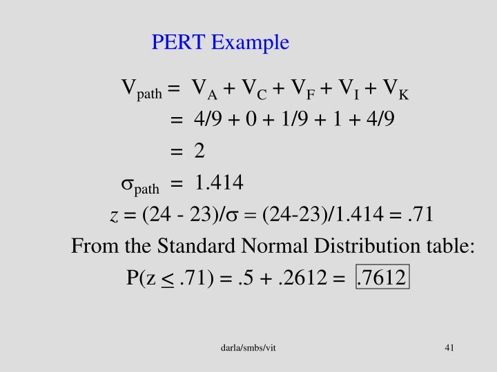 PERT Example