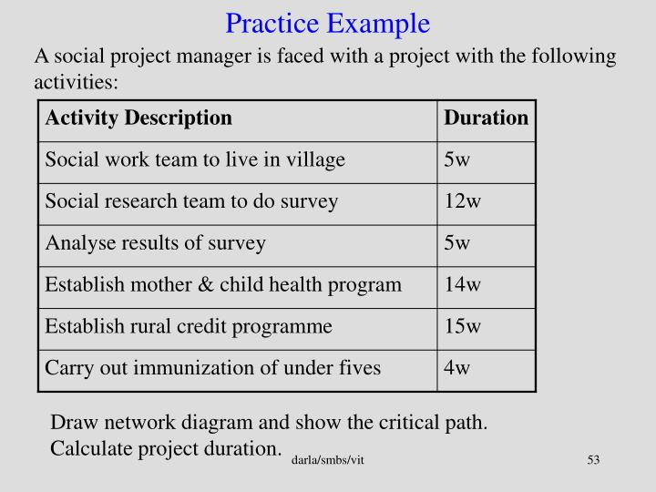 A social project manager is faced with a project with the following activities: