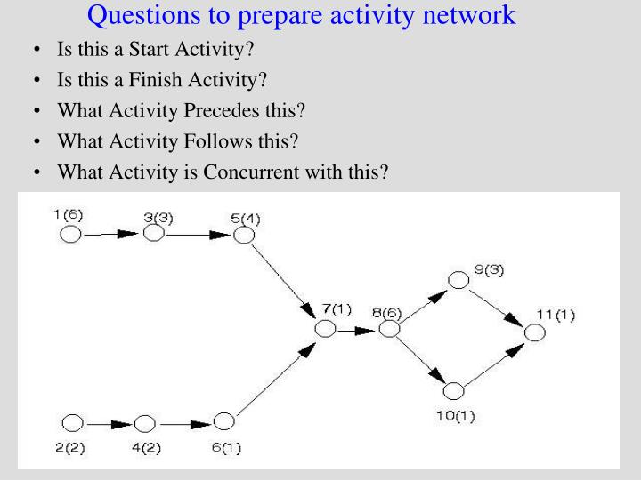 Questions to prepare activity network