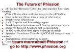 the future of phission