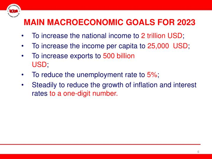 MAIN MACROECONOMIC GOALS FOR 2023