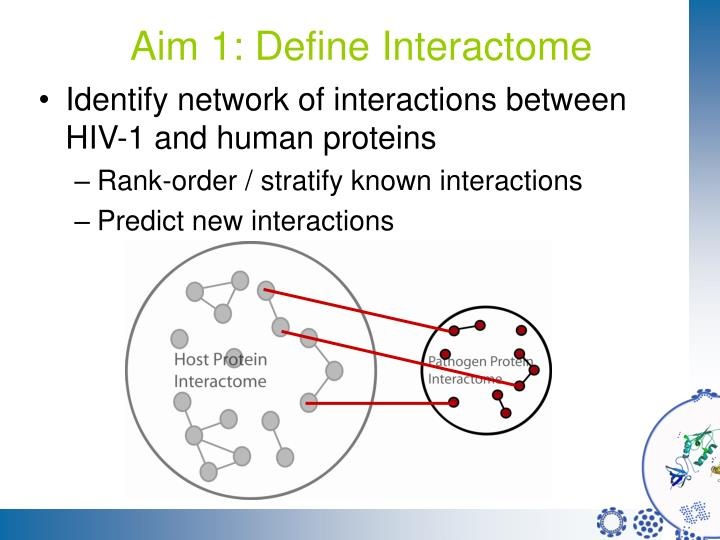 Aim 1: Define Interactome