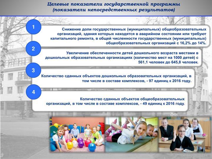 Целевые показатели государственной программы
