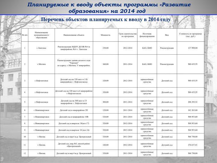 Планируемые к вводу объекты программы «Развитие образования» на 2014 год