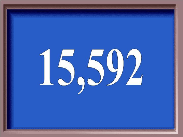 15,592