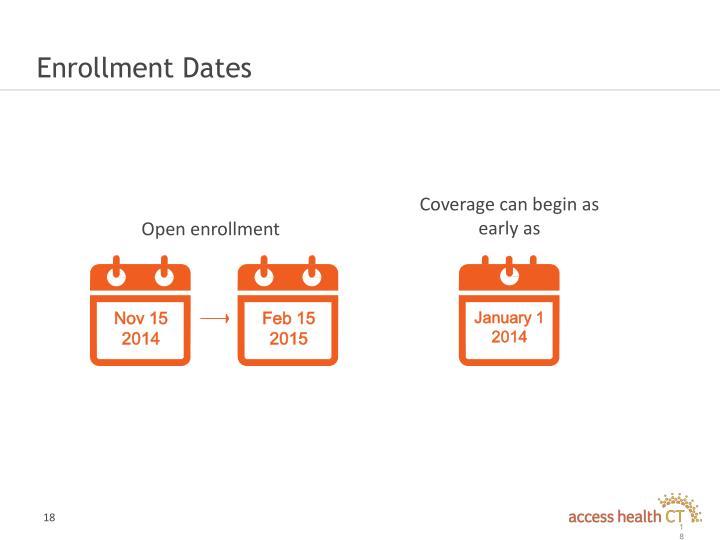 Enrollment Dates