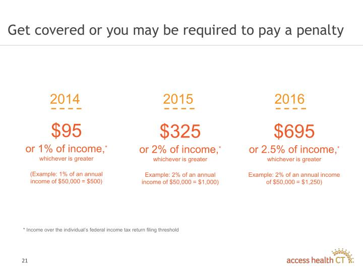 Get covered or you may be required to pay a