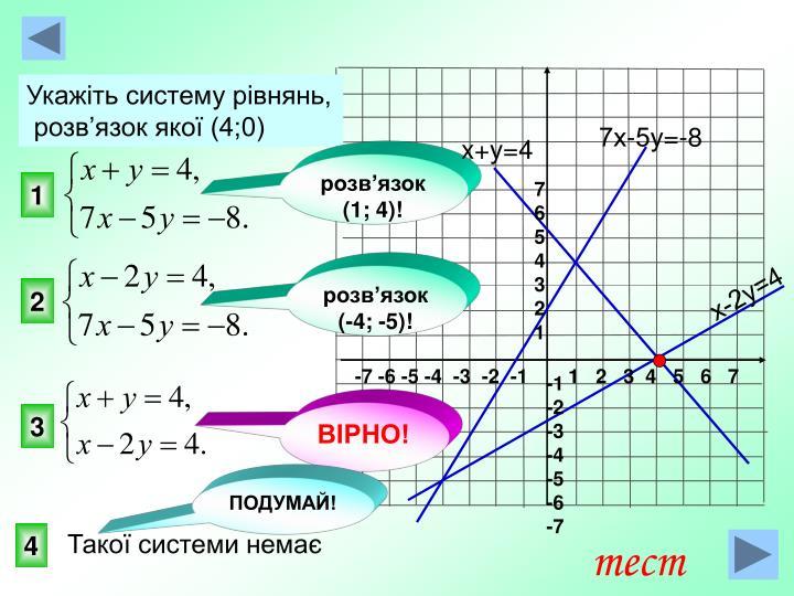 Укажіть систему рівнянь,