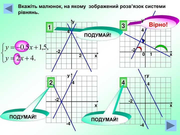 Вкажіть малюнок, на якому  зображений розв
