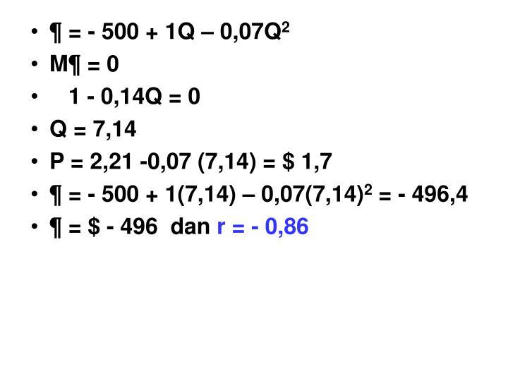 ¶ = - 500 + 1Q – 0,07Q