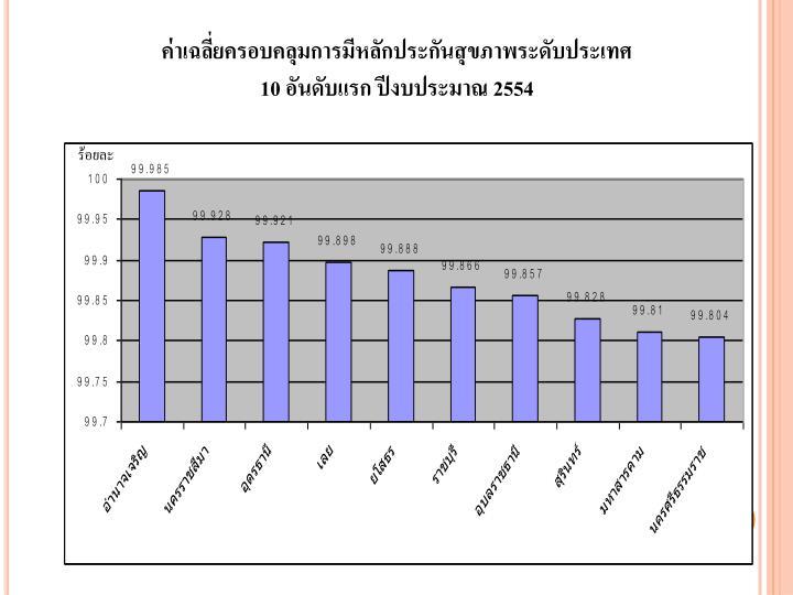 ค่าเฉลี่ยครอบคลุมการมีหลักประกันสุขภาพระดับประเทศ
