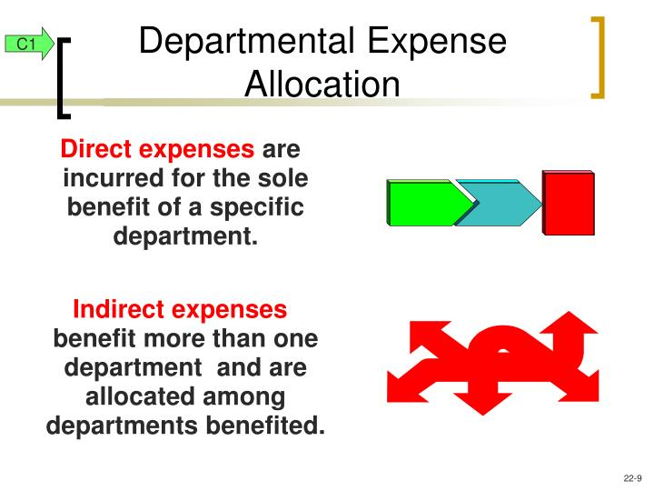 Departmental Expense Allocation