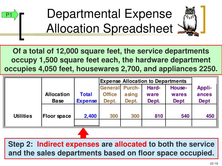 Departmental Expense