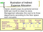 illustration of indirect expense allocation1