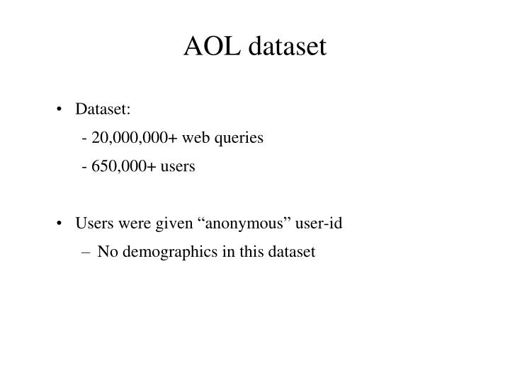 AOL dataset